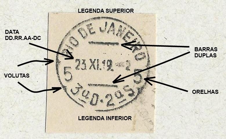 Carimbologia Barra Dupla