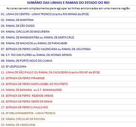 AGENCIAS FERROVIARIAS 01