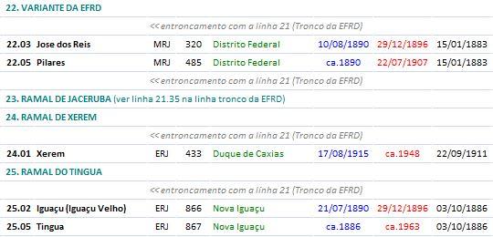 AGENCIAS FERROVIARIAS 15