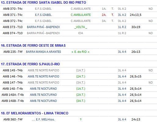 CORREIO AMBULANTE 09